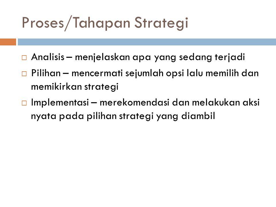 Proses/Tahapan Strategi  Analisis – menjelaskan apa yang sedang terjadi  Pilihan – mencermati sejumlah opsi lalu memilih dan memikirkan strategi  Implementasi – merekomendasi dan melakukan aksi nyata pada pilihan strategi yang diambil