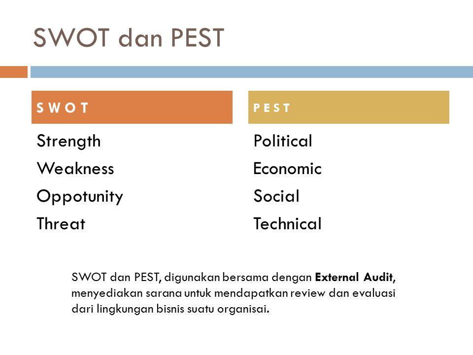 SWOT dan PEST Strength Weakness Oppotunity Threat Political Economic Social Technical S W O T P E S T SWOT dan PEST, digunakan bersama dengan External