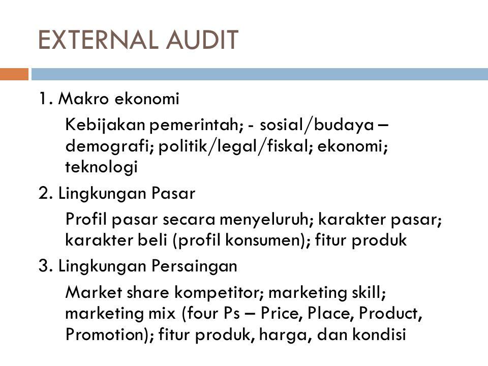 External Audit 4.Metode Distribusi 5. Struktur Industri  Michael Porter's Five Forces 6.
