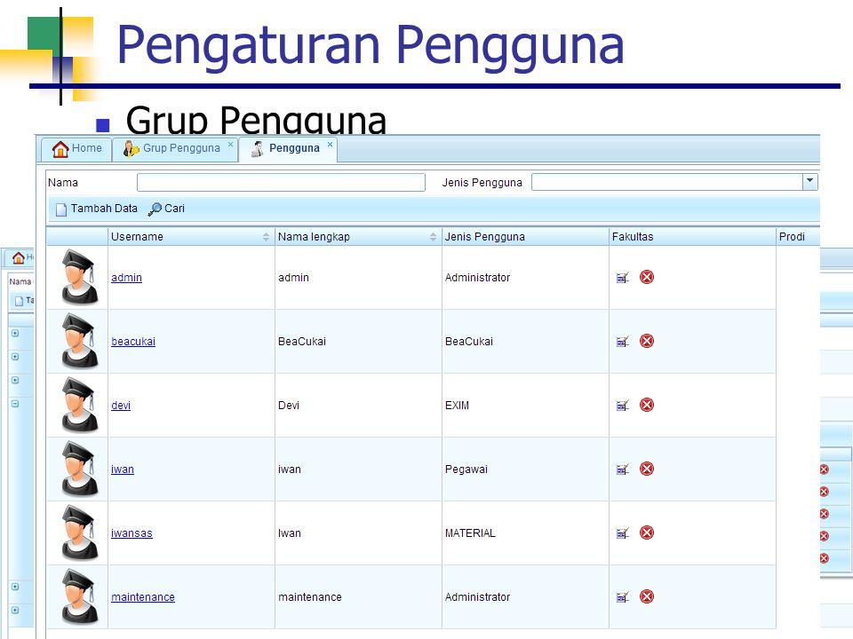Pengaturan Pengguna Grup Pengguna Pengguna Ubah Password Reset Password