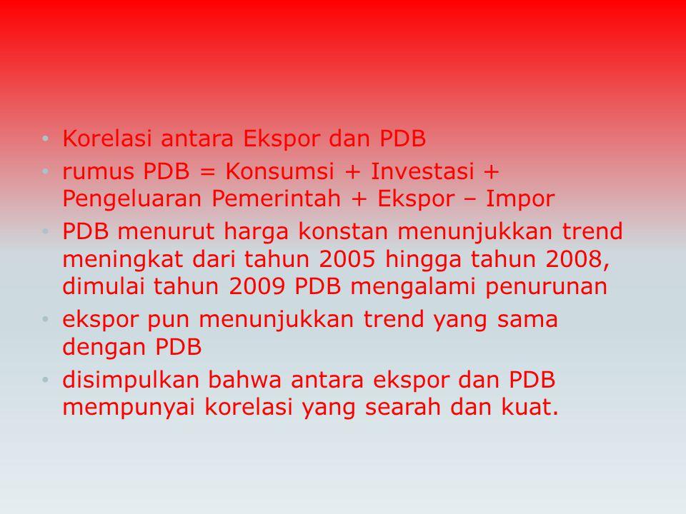 Korelasi antara Ekspor dan PDB rumus PDB = Konsumsi + Investasi + Pengeluaran Pemerintah + Ekspor – Impor PDB menurut harga konstan menunjukkan trend meningkat dari tahun 2005 hingga tahun 2008, dimulai tahun 2009 PDB mengalami penurunan ekspor pun menunjukkan trend yang sama dengan PDB disimpulkan bahwa antara ekspor dan PDB mempunyai korelasi yang searah dan kuat.