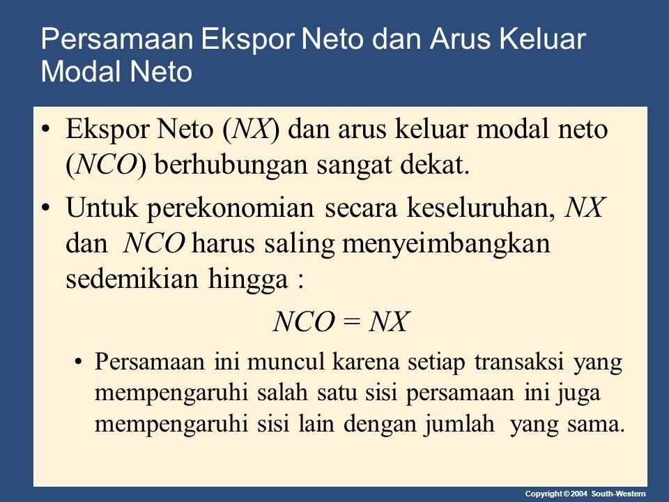 Copyright © 2004 South-Western Persamaan Ekspor Neto dan Arus Keluar Modal Neto Ekspor Neto (NX) dan arus keluar modal neto (NCO) berhubungan sangat d