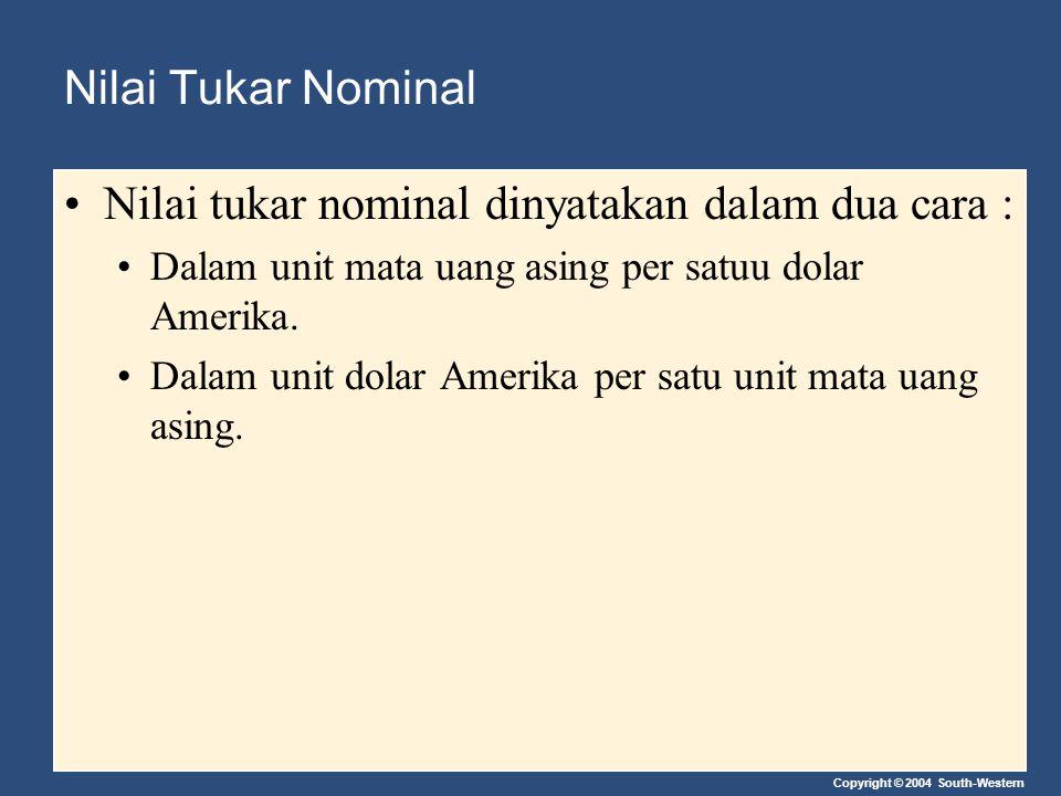 Copyright © 2004 South-Western Nilai Tukar Nominal Nilai tukar nominal dinyatakan dalam dua cara : Dalam unit mata uang asing per satuu dolar Amerika.