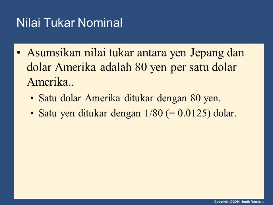 Copyright © 2004 South-Western Nilai Tukar Nominal Asumsikan nilai tukar antara yen Jepang dan dolar Amerika adalah 80 yen per satu dolar Amerika.. Sa