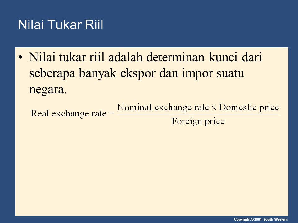 Copyright © 2004 South-Western Nilai Tukar Riil Nilai tukar riil adalah determinan kunci dari seberapa banyak ekspor dan impor suatu negara.