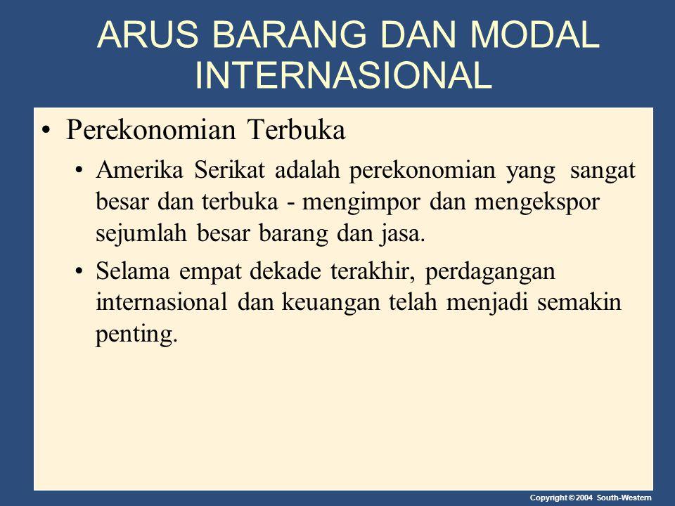 Copyright © 2004 South-Western ARUS BARANG DAN MODAL INTERNASIONAL Perekonomian Terbuka Amerika Serikat adalah perekonomian yang sangat besar dan terb