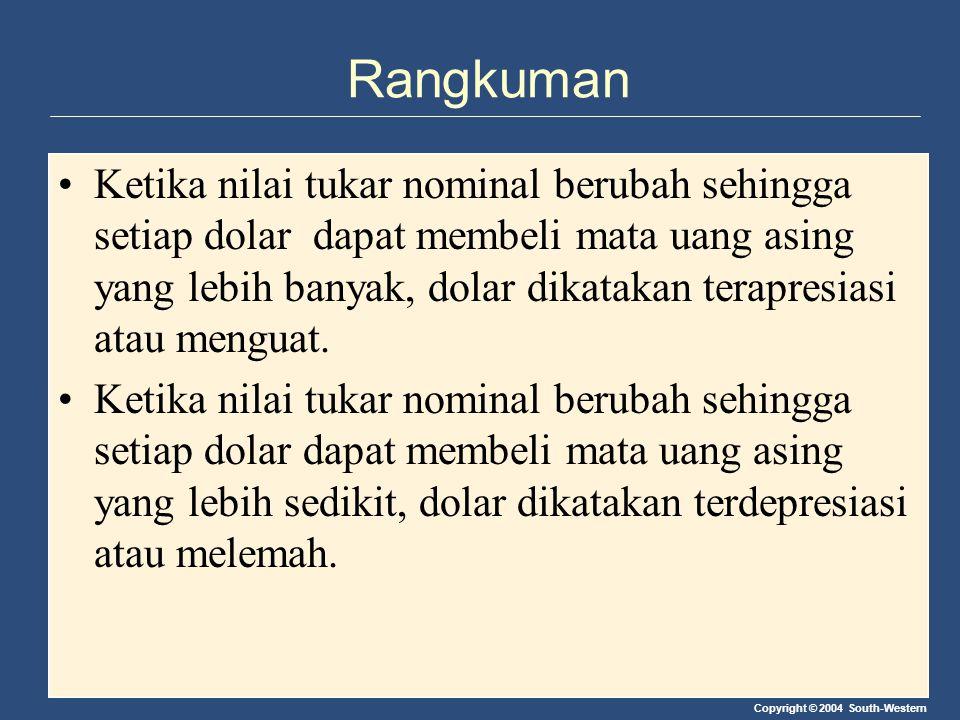 Copyright © 2004 South-Western Rangkuman Ketika nilai tukar nominal berubah sehingga setiap dolar dapat membeli mata uang asing yang lebih banyak, dol