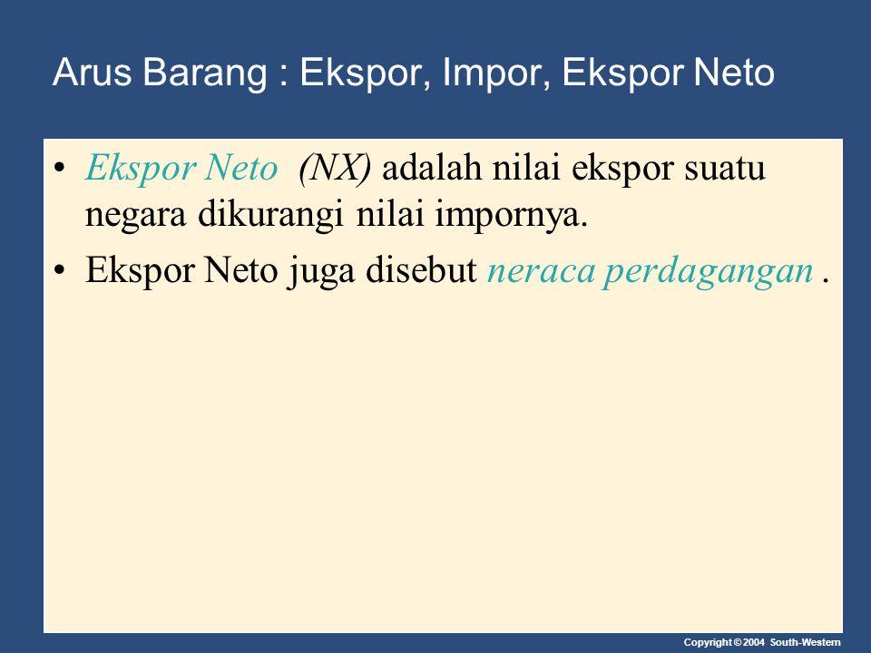 Copyright © 2004 South-Western Arus Barang : Ekspor, Impor, Ekspor Neto Ekspor Neto (NX) adalah nilai ekspor suatu negara dikurangi nilai impornya. Ek