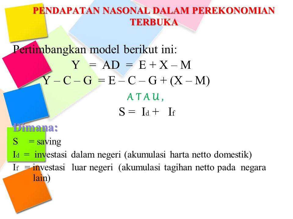 PENDAPATAN NASONAL DALAM PEREKONOMIAN TERBUKA Pertimbangkan model berikut ini: Y = AD = E + X – M Y – C – G = E – C – G + (X – M) ATAU, S = I d + I fD