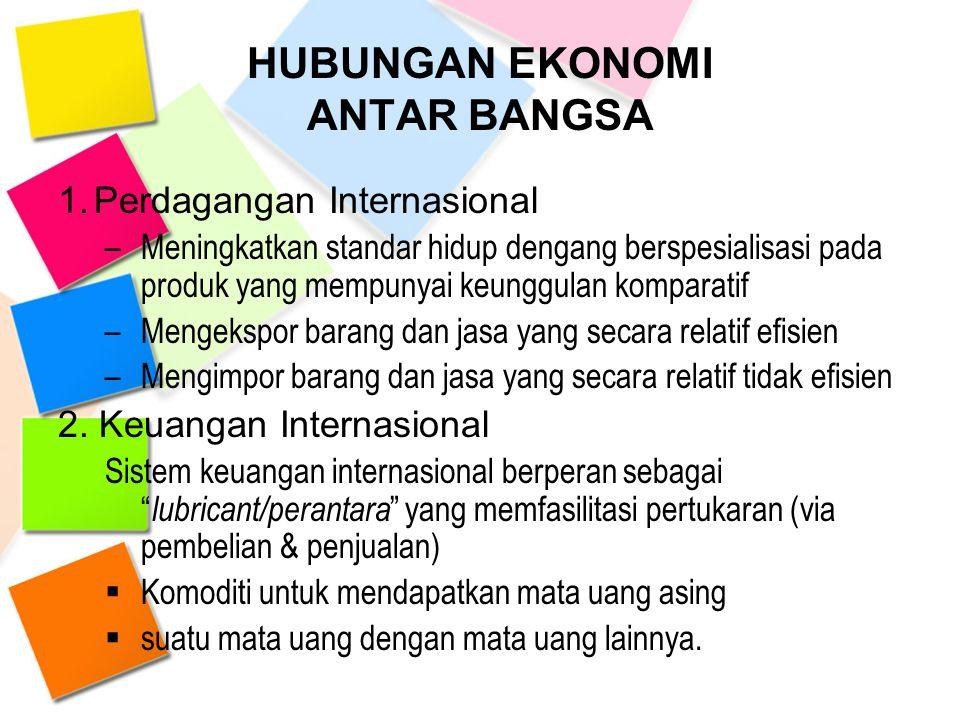HUBUNGAN EKONOMI ANTAR BANGSA 1.Perdagangan Internasional –Meningkatkan standar hidup dengang berspesialisasi pada produk yang mempunyai keunggulan ko