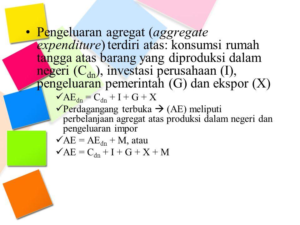 Pengeluaran agregat (aggregate expenditure) terdiri atas: konsumsi rumah tangga atas barang yang diproduksi dalam negeri (C dn ), investasi perusahaan