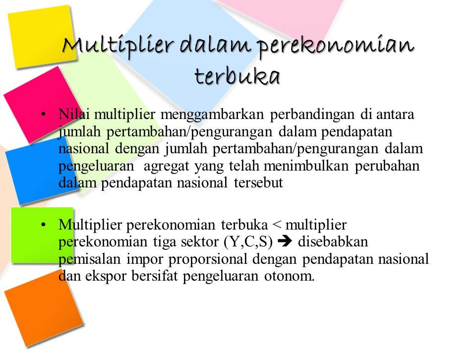 Multiplier dalam perekonomian terbuka Nilai multiplier menggambarkan perbandingan di antara jumlah pertambahan/pengurangan dalam pendapatan nasional d