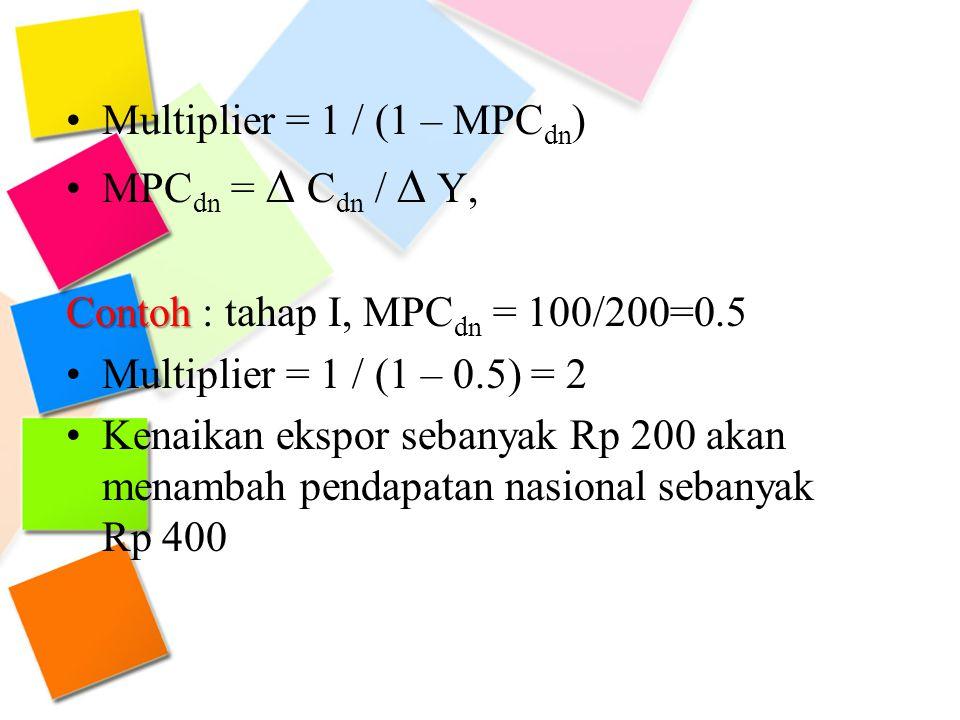 Multiplier = 1 / (1 – MPC dn ) MPC dn = ∆ C dn / ∆ Y, Contoh Contoh : tahap I, MPC dn = 100/200=0.5 Multiplier = 1 / (1 – 0.5) = 2 Kenaikan ekspor seb