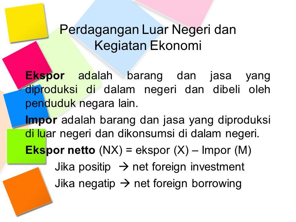 Lanjutan… Faktor-faktor yang mempengaruhi Ekspor atau Impor: –Output (GDP – domestik atau LN –Nilai tukar (exchange rate) – depresiasi atau apresiasi GDP dengan memasukkan perdagangan LN : GDP = C + I + G + NX NX dimana: C + I + G disebut permintaan domestik (domestic demand), sehingga NX = GDP – permintaan domestik