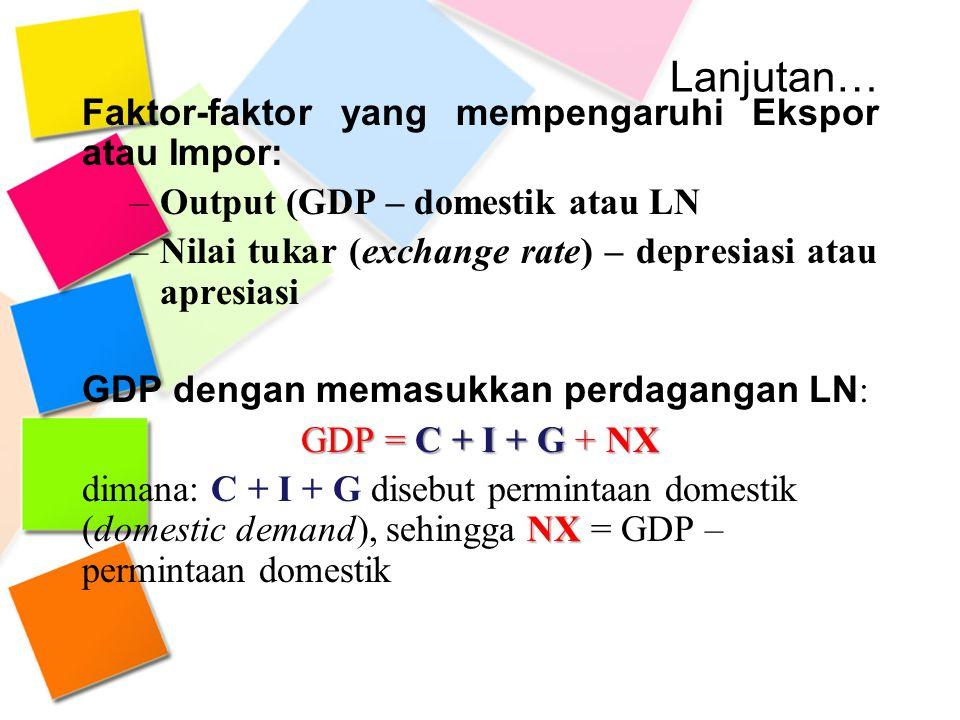 Lanjutan… Faktor-faktor yang mempengaruhi Ekspor atau Impor: –Output (GDP – domestik atau LN –Nilai tukar (exchange rate) – depresiasi atau apresiasi