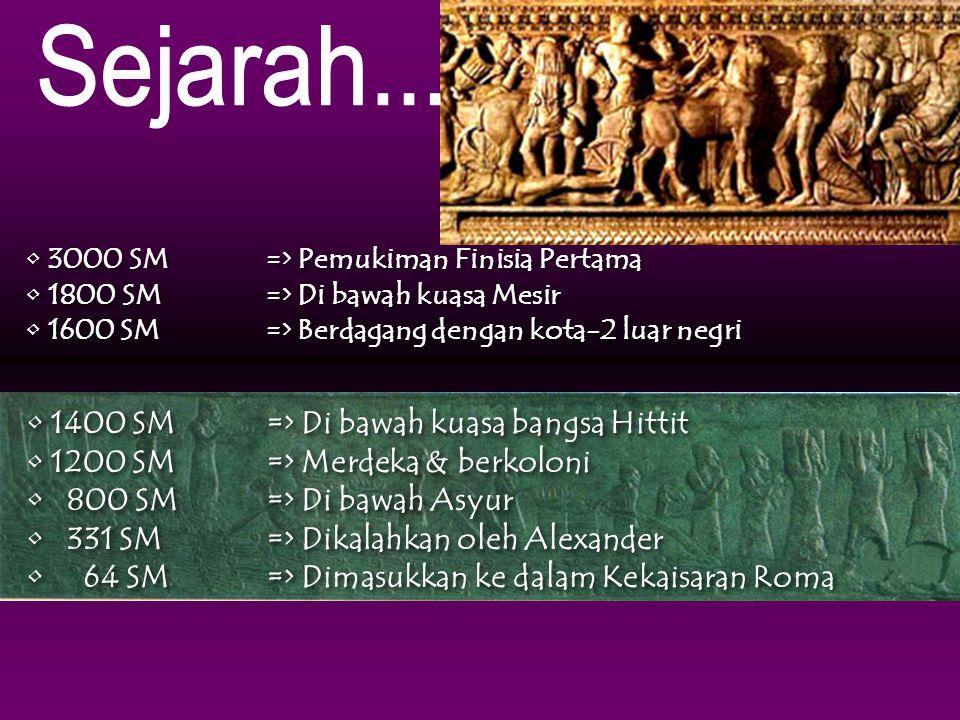 3000 SM=> Pemukiman Finisia Pertama 1800 SM => Di bawah kuasa Mesir 1600 SM => Berdagang dengan kota-2 luar negri 3000 SM=> Pemukiman Finisia Pertama