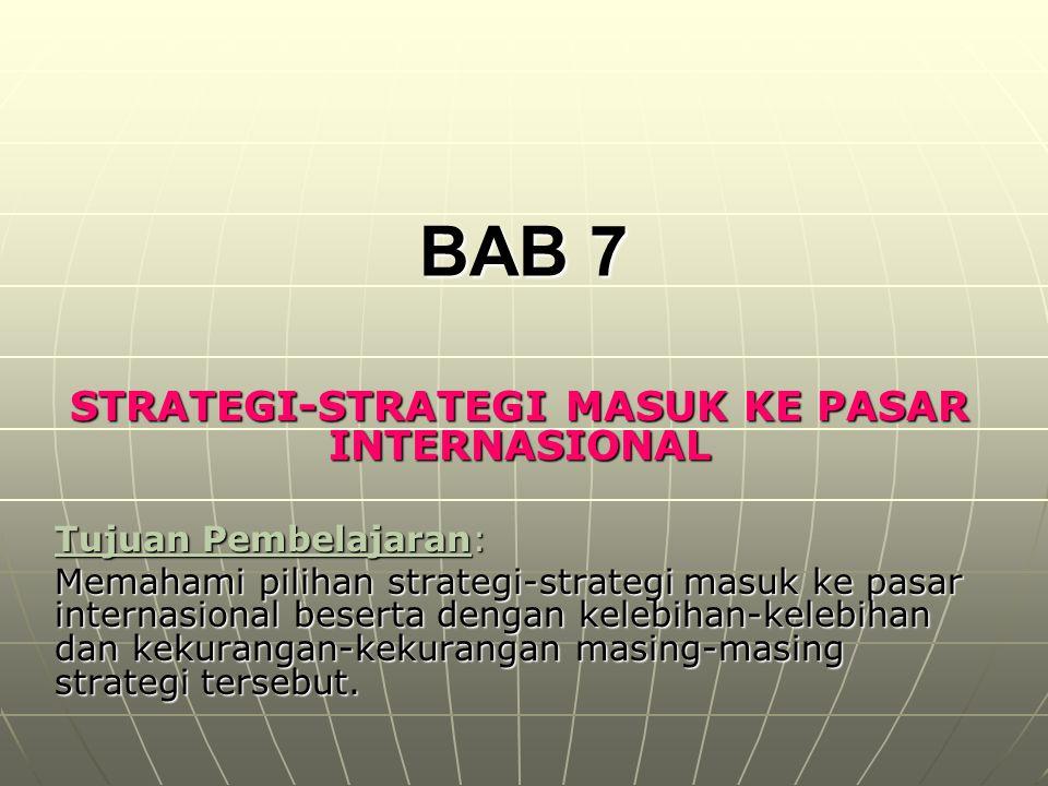 BAB 7 STRATEGI-STRATEGI MASUK KE PASAR INTERNASIONAL Tujuan Pembelajaran: Memahami pilihan strategi-strategi masuk ke pasar internasional beserta deng