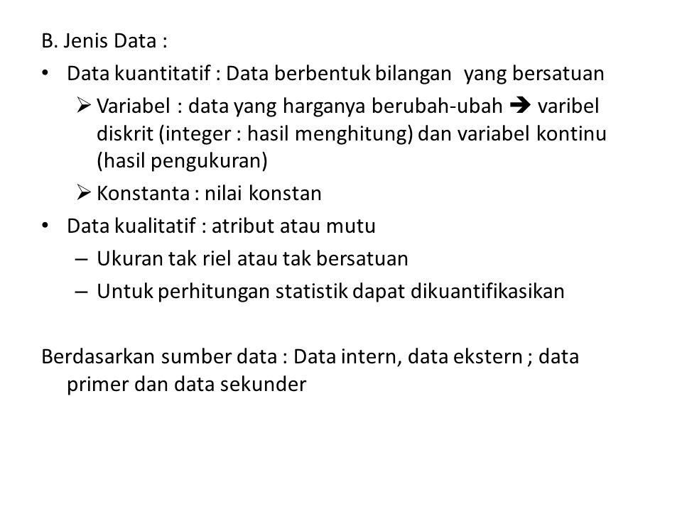 B. Jenis Data : Data kuantitatif : Data berbentuk bilangan yang bersatuan  Variabel : data yang harganya berubah-ubah  varibel diskrit (integer : ha