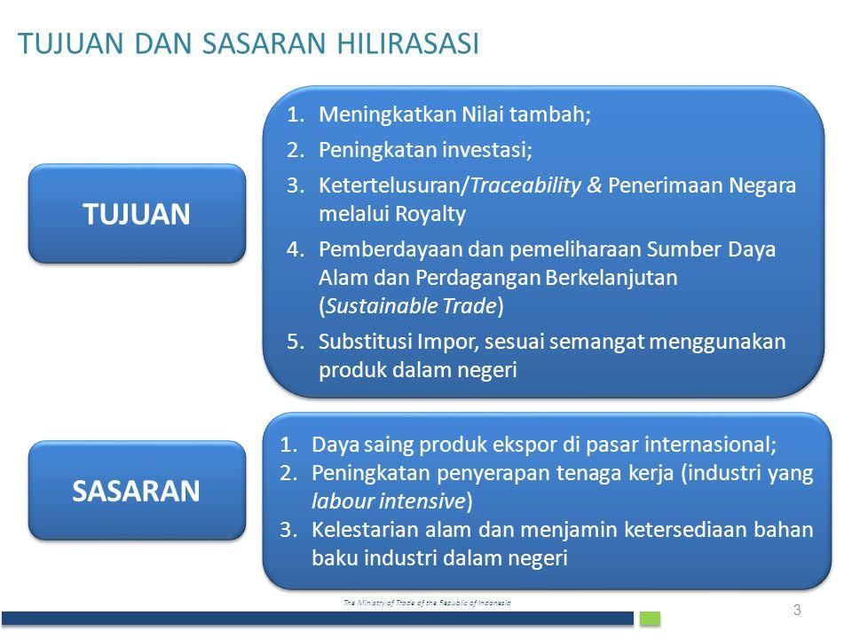 The Ministry of Trade of the Republic of Indonesia TUJUAN DAN SASARAN HILIRASASI 3 1.Meningkatkan Nilai tambah; 2.Peningkatan investasi; 3.Ketertelusuran/Traceability & Penerimaan Negara melalui Royalty 4.Pemberdayaan dan pemeliharaan Sumber Daya Alam dan Perdagangan Berkelanjutan (Sustainable Trade) 5.Substitusi Impor, sesuai semangat menggunakan produk dalam negeri 1.Meningkatkan Nilai tambah; 2.Peningkatan investasi; 3.Ketertelusuran/Traceability & Penerimaan Negara melalui Royalty 4.Pemberdayaan dan pemeliharaan Sumber Daya Alam dan Perdagangan Berkelanjutan (Sustainable Trade) 5.Substitusi Impor, sesuai semangat menggunakan produk dalam negeri 1.Daya saing produk ekspor di pasar internasional; 2.Peningkatan penyerapan tenaga kerja (industri yang labour intensive) 3.Kelestarian alam dan menjamin ketersediaan bahan baku industri dalam negeri 1.Daya saing produk ekspor di pasar internasional; 2.Peningkatan penyerapan tenaga kerja (industri yang labour intensive) 3.Kelestarian alam dan menjamin ketersediaan bahan baku industri dalam negeri TUJUAN SASARAN