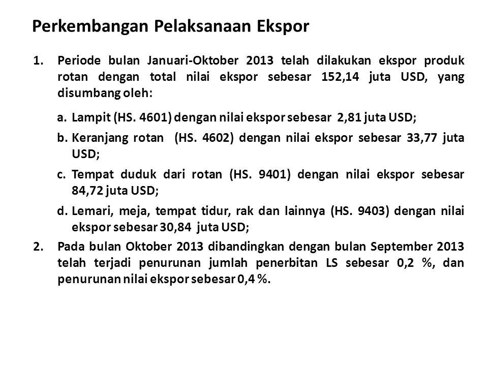 1.Periode bulan Januari-Oktober 2013 telah dilakukan ekspor produk rotan dengan total nilai ekspor sebesar 152,14 juta USD, yang disumbang oleh: a.Lampit (HS.