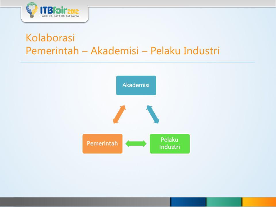 Kolaborasi Pemerintah – Akademisi – Pelaku Industri Akademisi Pelaku Industri Pemerintah