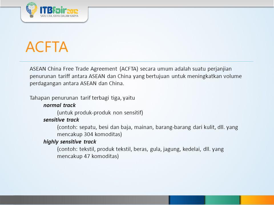 ACFTA ASEAN China Free Trade Agreement (ACFTA) secara umum adalah suatu perjanjian penurunan tariff antara ASEAN dan China yang bertujuan untuk mening