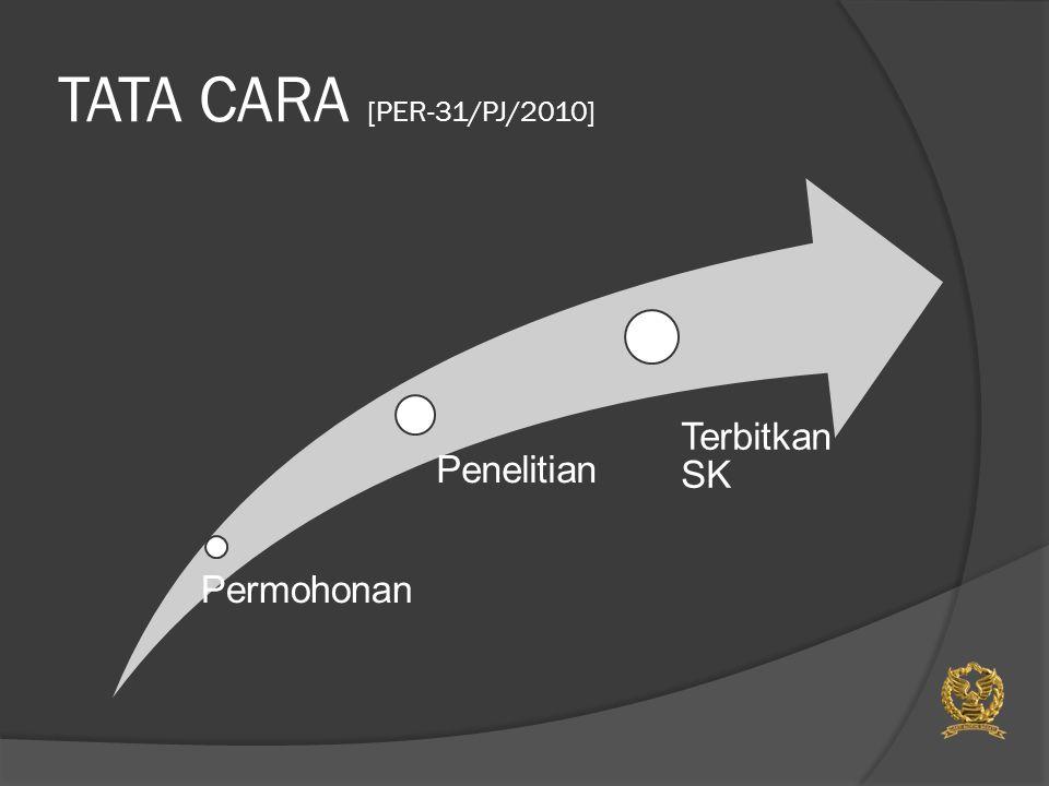 TATA CARA [PER-31/PJ/2010] Permohonan Penelitian Terbitkan SK