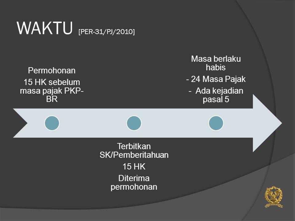WAKTU [PER-31/PJ/2010] Permohonan 15 HK sebelum masa pajak PKP- BR Terbitkan SK/Pemberitahuan 15 HK Diterima permohonan Masa berlaku habis - 24 Masa P