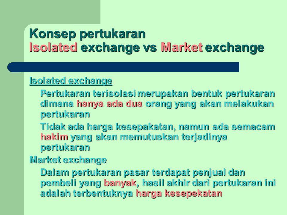 Konsep pertukaran Isolated exchange vs Market exchange Isolated exchange Pertukaran terisolasi merupakan bentuk pertukaran dimana hanya ada dua orang