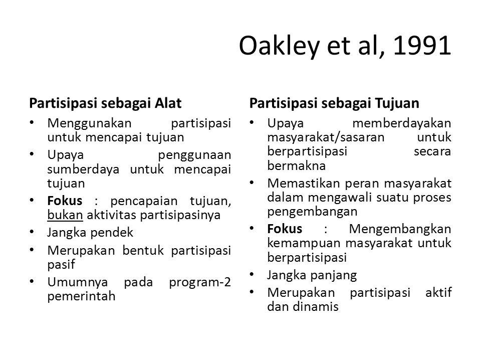 Oakley et al, 1991 Partisipasi sebagai Alat Menggunakan partisipasi untuk mencapai tujuan Upaya penggunaan sumberdaya untuk mencapai tujuan Fokus : pe