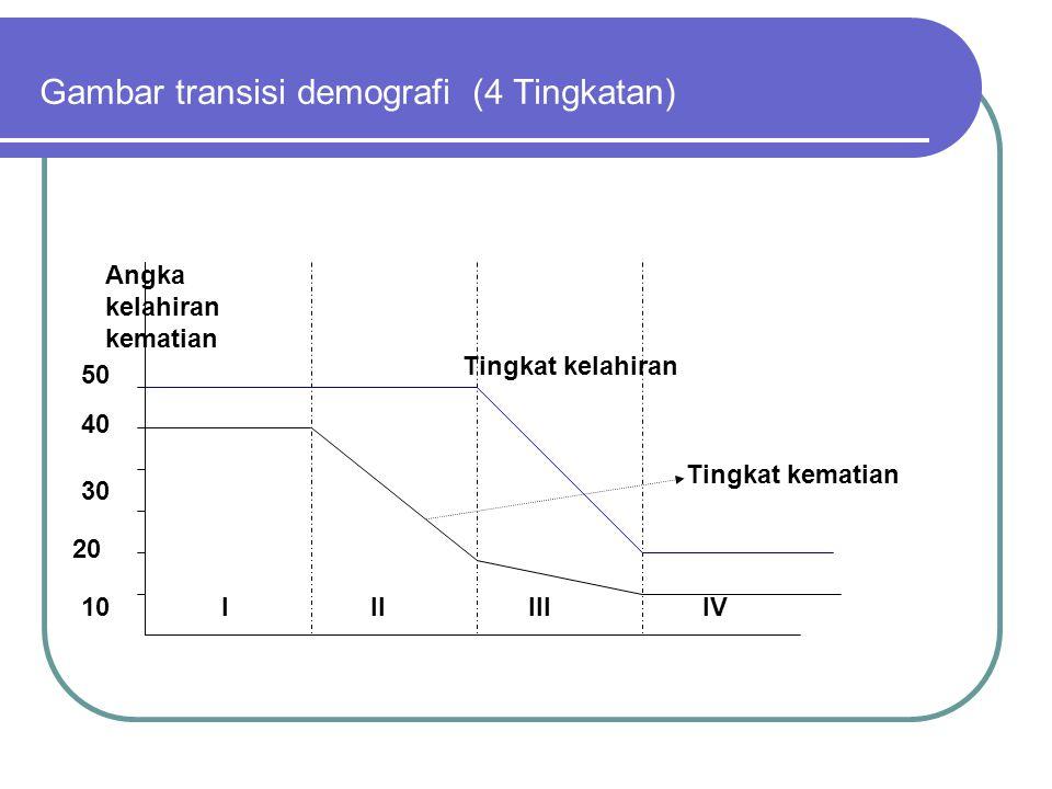 teori transisi demografi Teori yang menerangkan perubahan penduduk dari tingkat pertumbuhan yang stabil tinggi ke tingkat stabil rendah pembangunan ek