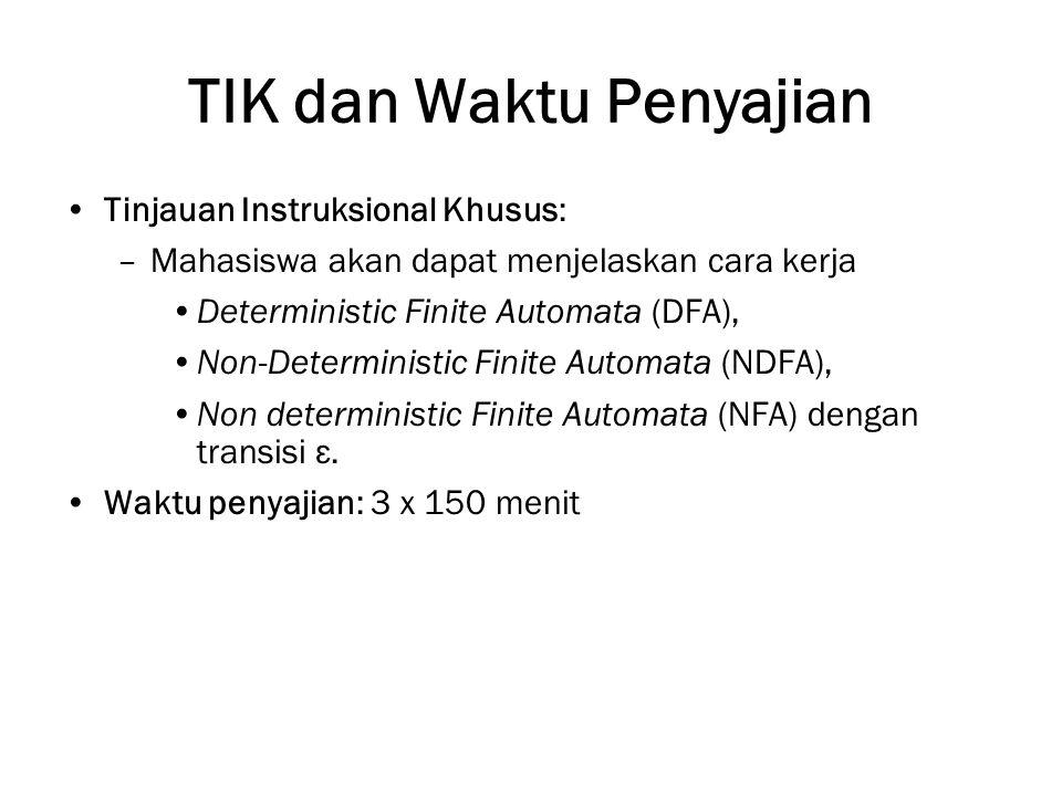 TIK dan Waktu Penyajian Tinjauan Instruksional Khusus: –Mahasiswa akan dapat menjelaskan cara kerja Deterministic Finite Automata (DFA), Non-Deterministic Finite Automata (NDFA), Non deterministic Finite Automata (NFA) dengan transisi ε.