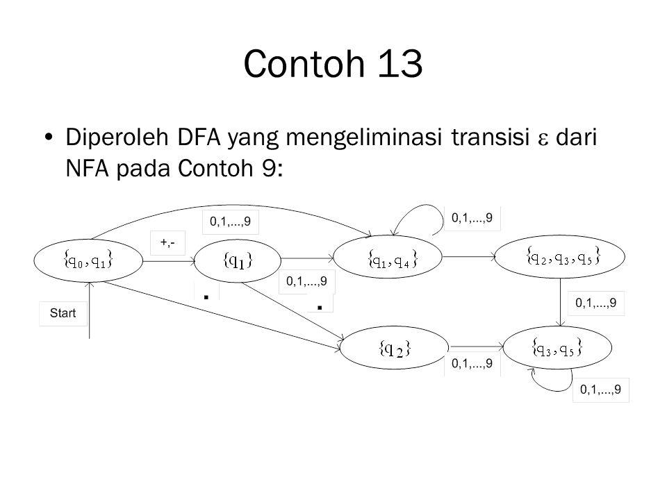 Contoh 13 Diperoleh DFA yang mengeliminasi transisi  dari NFA pada Contoh 9: