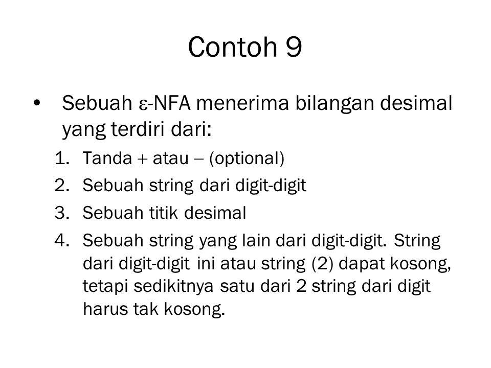 Contoh 9 Sebuah  -NFA menerima bilangan desimal yang terdiri dari: 1.Tanda  atau  (optional) 2.Sebuah string dari digit-digit 3.Sebuah titik desimal 4.Sebuah string yang lain dari digit-digit.