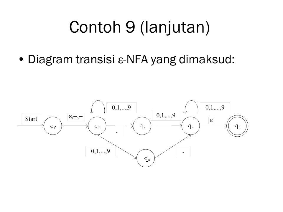 Notasi Formal untuk sebuah  -NFA Secara formal, kita menyatakan  -NFA A dengan A = (Q, , , q 0, F) dimana semua elemen merepresentasikan hal yang sama dengan NFA, kecuali adalah fungsi transisi dengan argumen sebagai berikut: 1.Sebuah state dalam Q, dan 2.Sebuah elemen dari   {  }, yaitu simbol input atau .