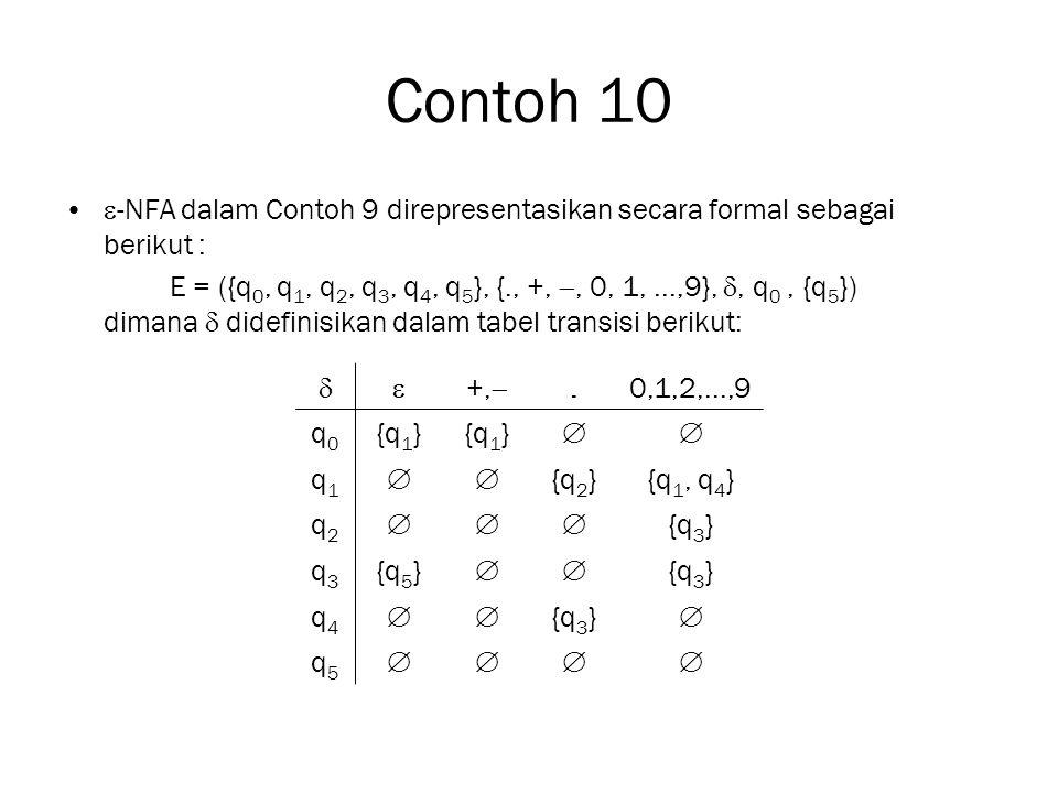 Contoh 10  -NFA dalam Contoh 9 direpresentasikan secara formal sebagai berikut : E = ({q 0, q 1, q 2, q 3, q 4, q 5 }, {., +, , 0, 1,...,9}, , q 0, {q 5 }) dimana  didefinisikan dalam tabel transisi berikut:  +, .0,1,2,...,9 q0q0 {q 1 }  q1q1  {q 2 }{q 1, q 4 } q2q2  {q 3 } q3q3 {q 5 }  {q 3 } q4q4   q5q5 