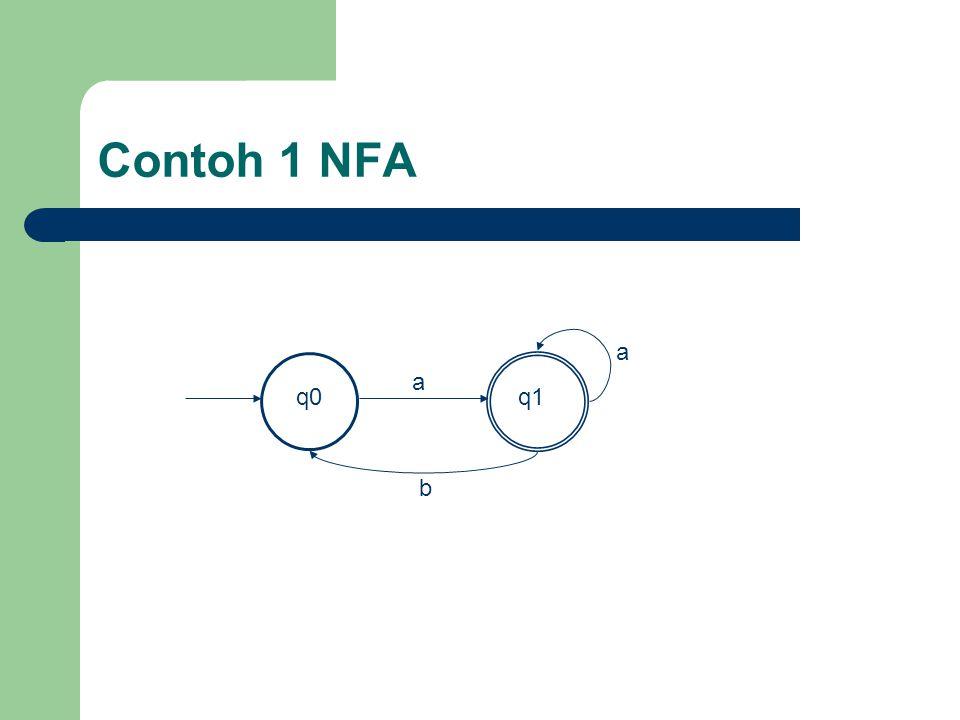 Contoh 1 NFA q0 a b q1 a