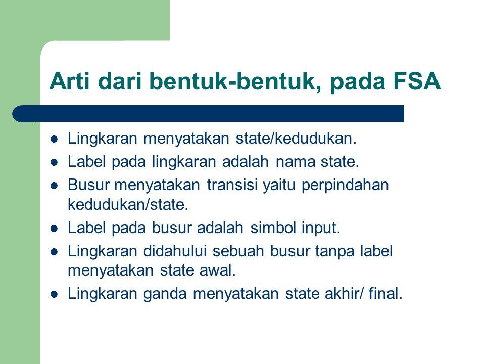Arti dari bentuk-bentuk, pada FSA Lingkaran menyatakan state/kedudukan. Label pada lingkaran adalah nama state. Busur menyatakan transisi yaitu perpin