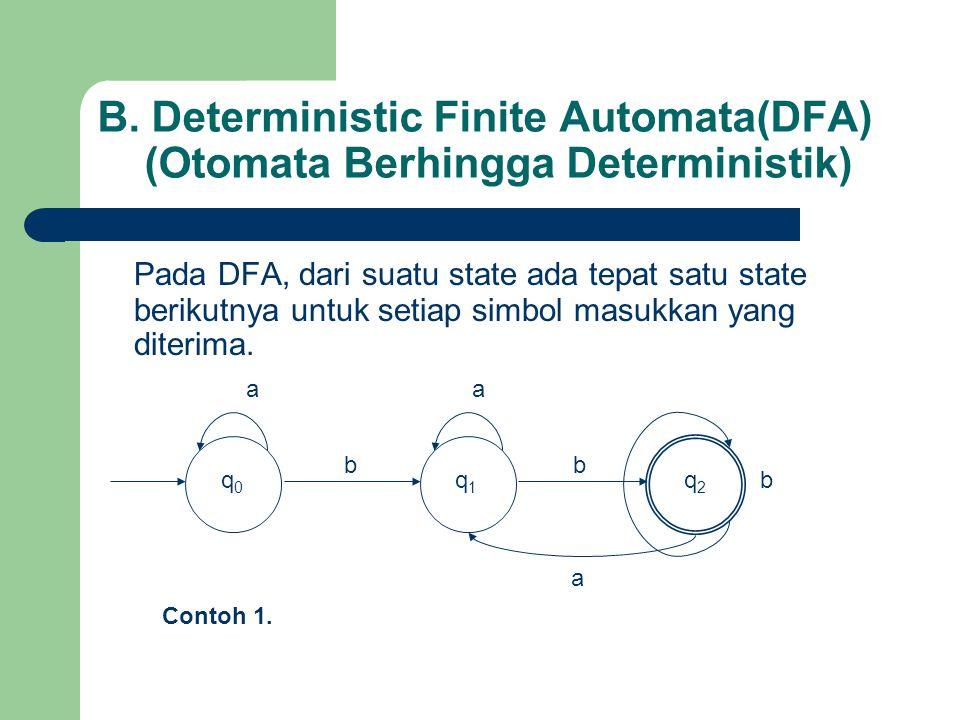 Konfigurasi DFA contoh 1, secara formal dinyatakan sebagai berikut : Q = {q 0, q 1, q 2 }  = {a, b} S = q 0 F = q 2 Fungsi transisi yang ada : δ(q0,a) = q0 δ(q0,b) = q1 δ(q1,a) = q1 δ(q1,b) = q2 δ(q2,a) = q1 δ(q2,b) = q2