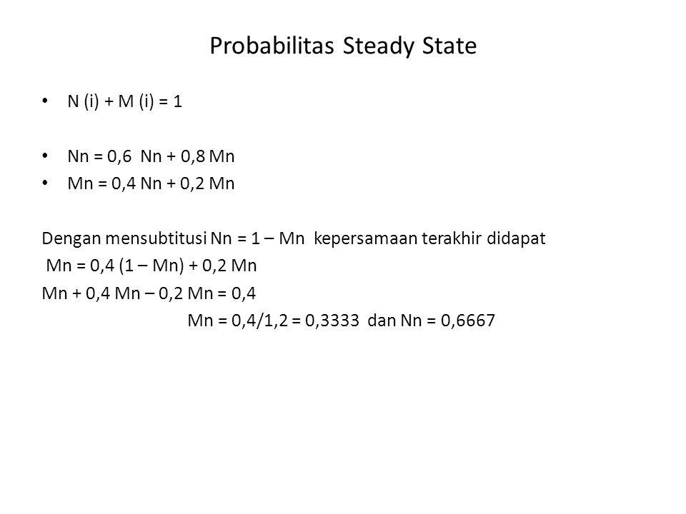 Probabilitas Steady State N (i) + M (i) = 1 Nn = 0,6 Nn + 0,8 Mn Mn = 0,4 Nn + 0,2 Mn Dengan mensubtitusi Nn = 1 – Mn kepersamaan terakhir didapat Mn = 0,4 (1 – Mn) + 0,2 Mn Mn + 0,4 Mn – 0,2 Mn = 0,4 Mn = 0,4/1,2 = 0,3333 dan Nn = 0,6667