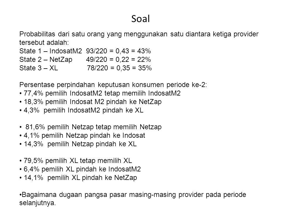 Soal Probabilitas dari satu orang yang menggunakan satu diantara ketiga provider tersebut adalah: State 1 – IndosatM2 93/220 = 0,43 = 43% State 2 – NetZap 49/220 = 0,22 = 22% State 3 – XL 78/220 = 0,35 = 35% Persentase perpindahan keputusan konsumen periode ke-2: 77,4% pemilih IndosatM2 tetap memilih IndosatM2 18,3% pemilih Indosat M2 pindah ke NetZap 4,3% pemilih IndosatM2 pindah ke XL 81,6% pemilih Netzap tetap memilih Netzap 4,1% pemilih Netzap pindah ke Indosat 14,3% pemilih Netzap pindah ke XL 79,5% pemilih XL tetap memilih XL 6,4% pemilih XL pindah ke IndosatM2 14,1% pemilih XL pindah ke NetZap Bagaimana dugaan pangsa pasar masing-masing provider pada periode selanjutnya.
