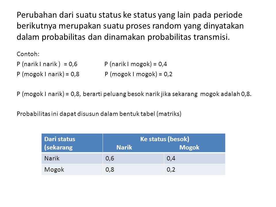 Perubahan dari suatu status ke status yang lain pada periode berikutnya merupakan suatu proses random yang dinyatakan dalam probabilitas dan dinamakan