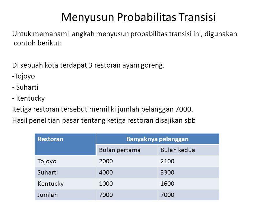 Menyusun Probabilitas Transisi Untuk memahami langkah menyusun probabilitas transisi ini, digunakan contoh berikut: Di sebuah kota terdapat 3 restoran