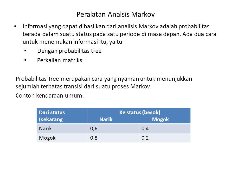 Peralatan Analsis Markov Informasi yang dapat dihasilkan dari analisis Markov adalah probabilitas berada dalam suatu status pada satu periode di masa depan.