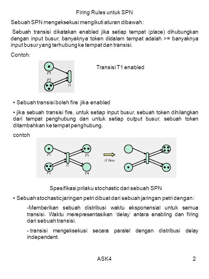 ASK42 Firing Rules untuk SPN Sebuah SPN mengeksekusi mengikuti aturan dibawah : Sebuah transisi dikatakan enabled jika setiap tempat (place) dihubungkan dengan input busur, banyaknya token didalam tempat adalah >= banyaknya input busur yang terhubung ke tempat dan transisi.
