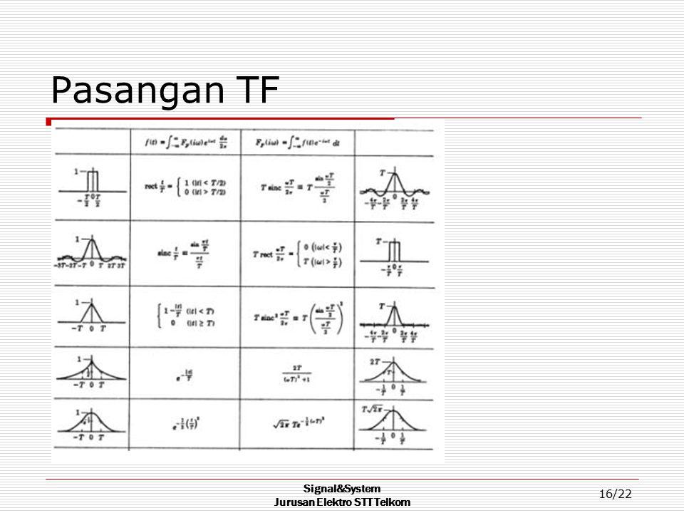 Signal&System Jurusan Elektro STT Telkom 16/22 Pasangan TF