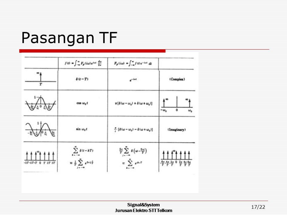 Signal&System Jurusan Elektro STT Telkom 17/22 Pasangan TF
