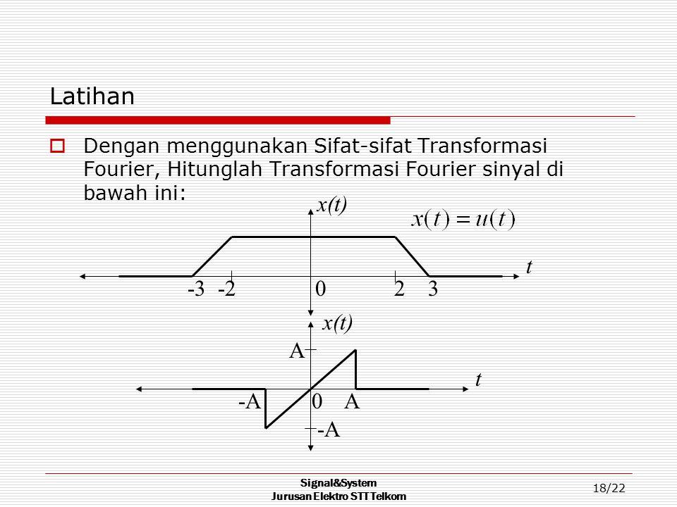 Signal&System Jurusan Elektro STT Telkom 18/22 Latihan  Dengan menggunakan Sifat-sifat Transformasi Fourier, Hitunglah Transformasi Fourier sinyal di