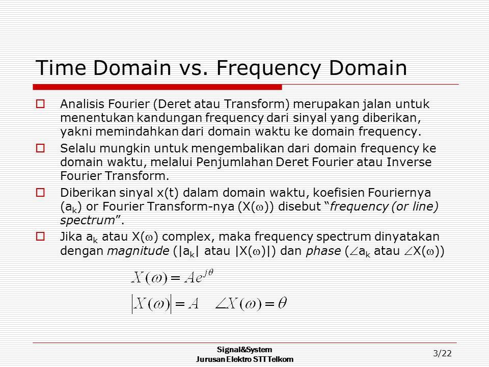 Signal&System Jurusan Elektro STT Telkom 3/22 Time Domain vs. Frequency Domain  Analisis Fourier (Deret atau Transform) merupakan jalan untuk menentu