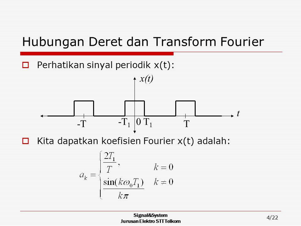 Signal&System Jurusan Elektro STT Telkom 4/22 Hubungan Deret dan Transform Fourier  Perhatikan sinyal periodik x(t):  Kita dapatkan koefisien Fourie